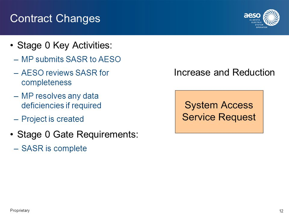 Contract Changes Stage 0 Key Activities: –MP submits SASR to AESO –AESO reviews SASR for completeness –MP resolves any data deficiencies if required –Project is created Stage 0 Gate Requirements: –SASR is complete 12 Increase and Reduction Proprietary