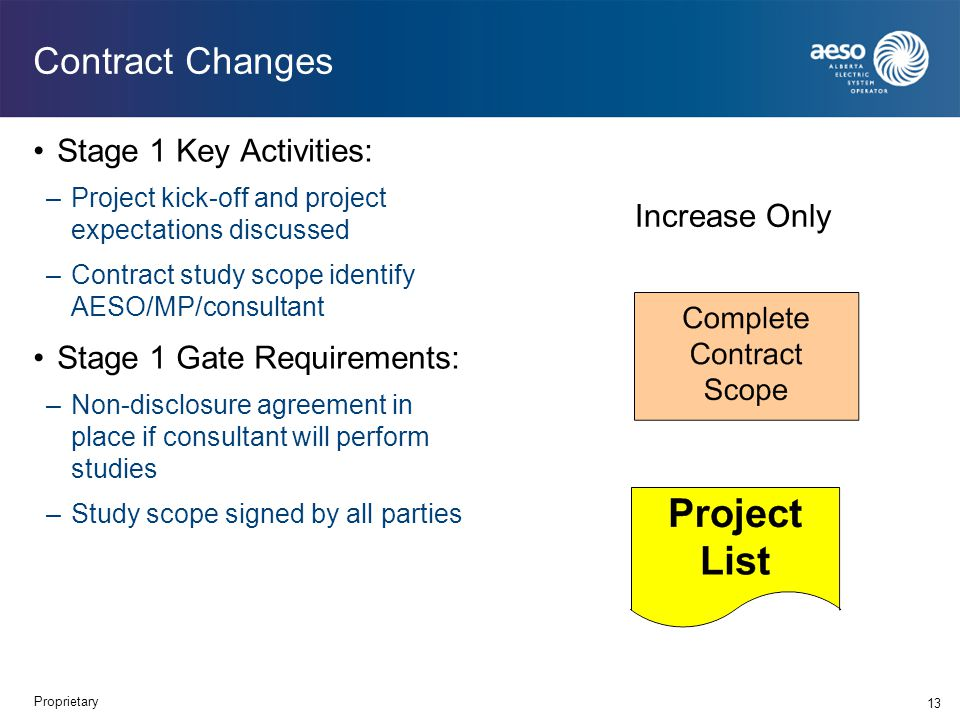 Contract Changes Stage 1 Key Activities: –Project kick-off and project expectations discussed –Contract study scope identify AESO/MP/consultant Stage 1 Gate Requirements: –Non-disclosure agreement in place if consultant will perform studies –Study scope signed by all parties 13 Increase Only Proprietary