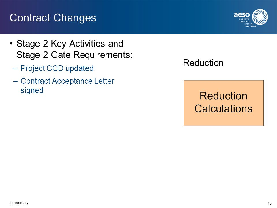 Contract Changes Stage 2 Key Activities and Stage 2 Gate Requirements: –Project CCD updated –Contract Acceptance Letter signed 15 Reduction Proprietary