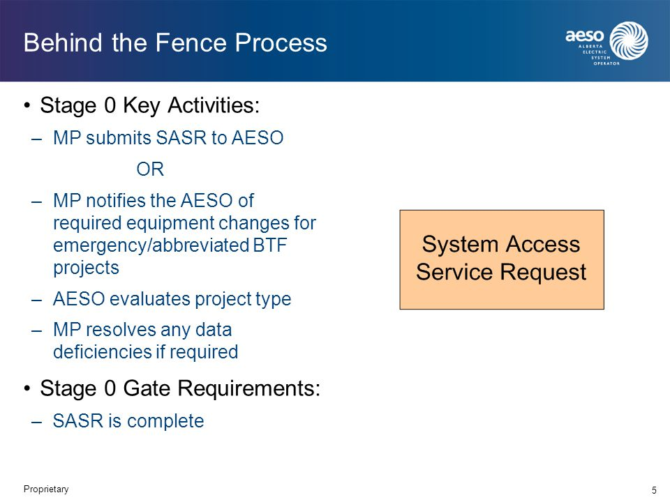 Behind the Fence Process Stage 0 Key Activities: –MP submits SASR to AESO OR –MP notifies the AESO of required equipment changes for emergency/abbreviated BTF projects –AESO evaluates project type –MP resolves any data deficiencies if required Stage 0 Gate Requirements: –SASR is complete 5 Proprietary