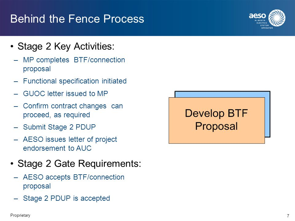 Behind the Fence Process Stage 2 Key Activities: –MP completes BTF/connection proposal –Functional specification initiated –GUOC letter issued to MP –Confirm contract changes can proceed, as required –Submit Stage 2 PDUP –AESO issues letter of project endorsement to AUC Stage 2 Gate Requirements: –AESO accepts BTF/connection proposal –Stage 2 PDUP is accepted 7 Proprietary