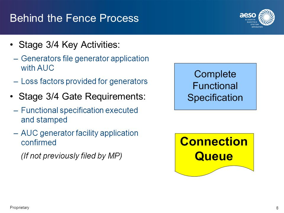 Behind the Fence Process Stage 3/4 Key Activities: –Generators file generator application with AUC –Loss factors provided for generators Stage 3/4 Gate Requirements: –Functional specification executed and stamped –AUC generator facility application confirmed (If not previously filed by MP) 8 Proprietary
