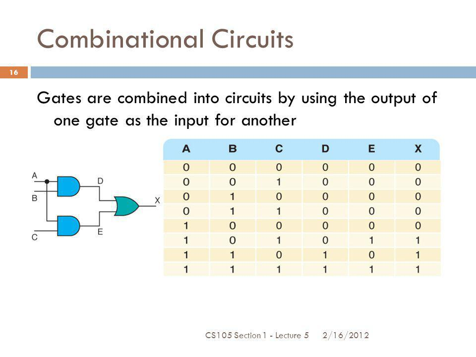 Combinational Circuits Gates are combined into circuits by using the output of one gate as the input for another 2/16/2012 16 CS105 Section 1 - Lectur