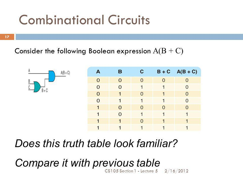 Combinational Circuits Consider the following Boolean expression A(B + C) Does this truth table look familiar? Compare it with previous table 2/16/201