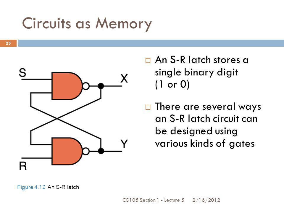 Circuits as Memory An S-R latch stores a single binary digit (1 or 0) There are several ways an S-R latch circuit can be designed using various kinds