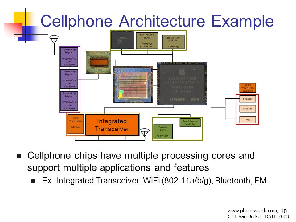 Integrated Transceiver Cellphone Architecture Example Cellphone chips have multiple processing cores and support multiple applications and features Ex