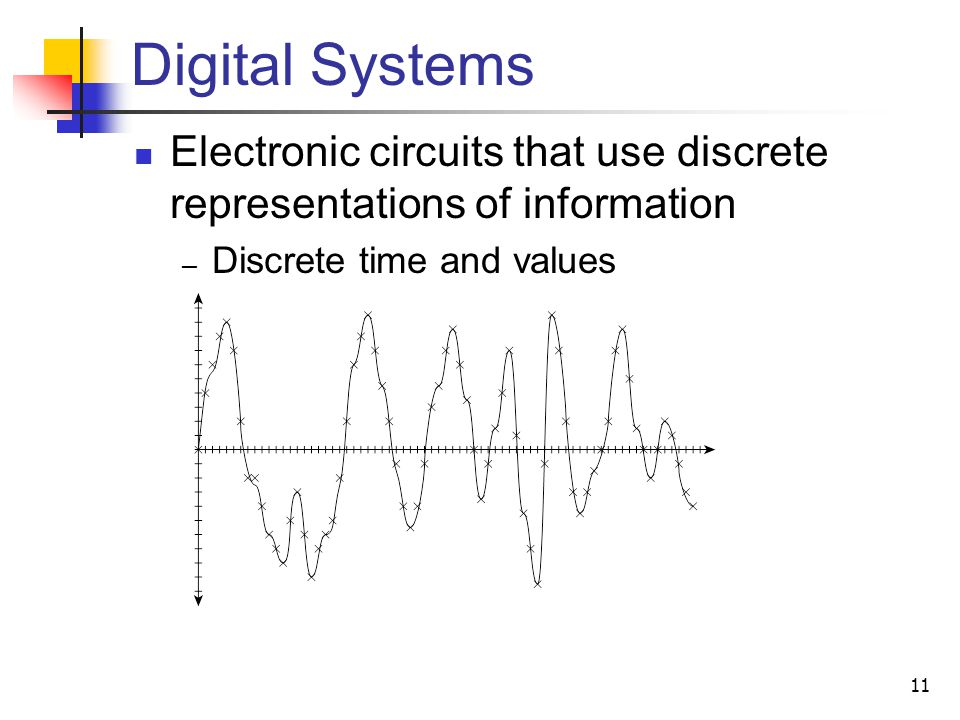 11 Digital Systems Electronic circuits that use discrete representations of information Discrete time and values