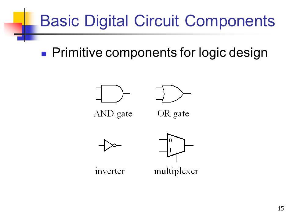 15 Basic Digital Circuit Components Primitive components for logic design