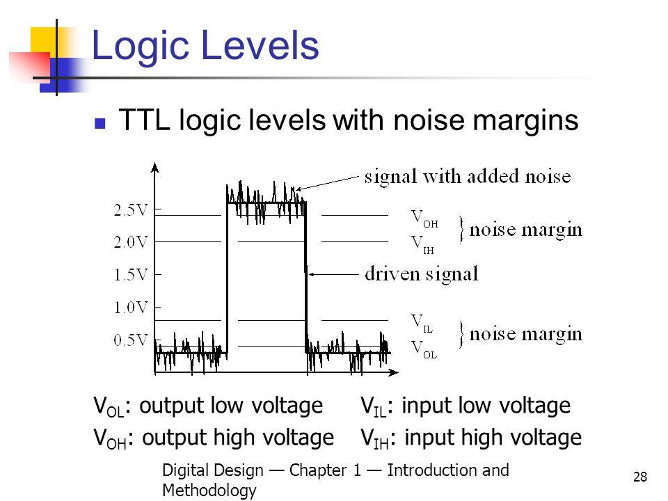 Digital Design Chapter 1 Introduction and Methodology 28 Logic Levels TTL logic levels with noise margins V OL : output low voltageV IL : input low vo