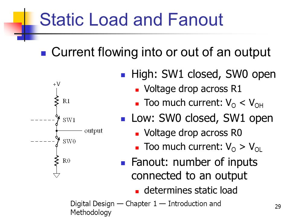 Digital Design Chapter 1 Introduction and Methodology 29 Static Load and Fanout Current flowing into or out of an output High: SW1 closed, SW0 open Vo