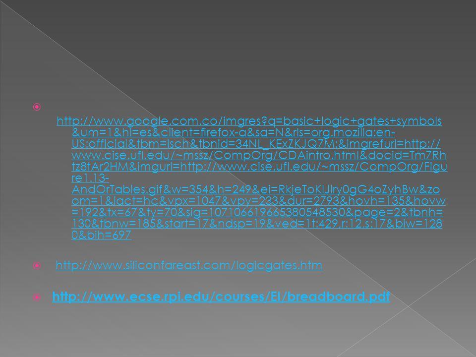 http://www.google.com.co/imgres q=basic+logic+gates+symbols &um=1&hl=es&client=firefox-a&sa=N&rls=org.mozilla:en- US:official&tbm=isch&tbnid=34NL_KExZKJQ7M:&imgrefurl=http:// www.cise.ufl.edu/~mssz/CompOrg/CDAintro.html&docid=Tm7Rh tz8tAr2HM&imgurl=http://www.cise.ufl.edu/~mssz/CompOrg/Figu re1.13- AndOrTables.gif&w=354&h=249&ei=RkjeToKlJIry0gG4oZyhBw&zo om=1&iact=hc&vpx=1047&vpy=233&dur=2793&hovh=135&hovw =192&tx=67&ty=70&sig=107106619665380548530&page=2&tbnh= 130&tbnw=185&start=17&ndsp=19&ved=1t:429,r:12,s:17&biw=128 0&bih=697 http://www.siliconfareast.com/logicgates.htm http://www.ecse.rpi.edu/courses/EI/breadboard.pdf