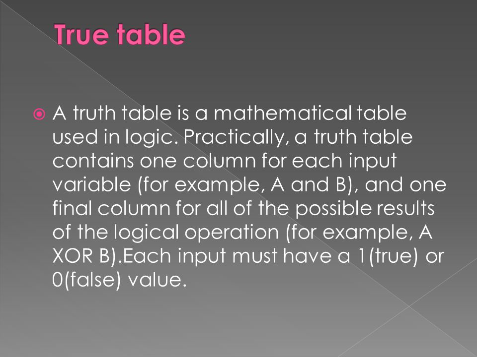 A truth table is a mathematical table used in logic.