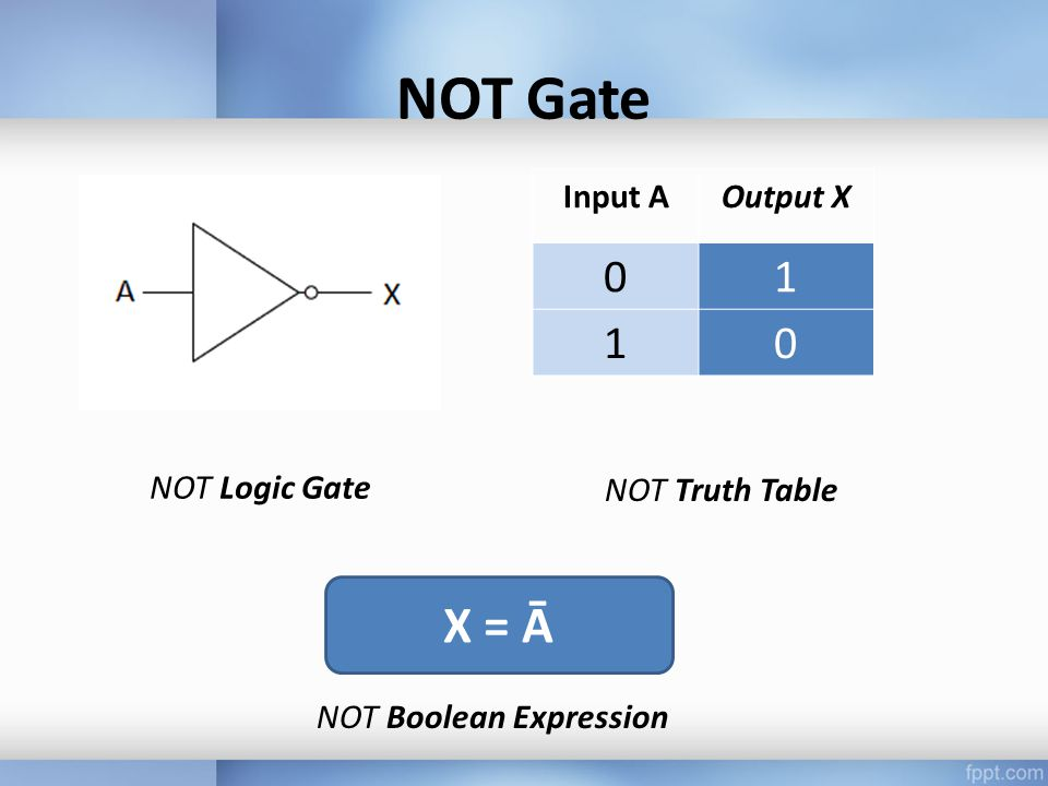 NOT Gate Input AOutput X 01 10 NOT Logic Gate NOT Truth Table X = Ā NOT Boolean Expression