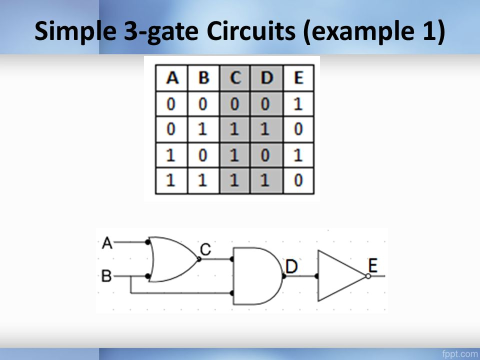 Simple 3-gate Circuits (example 1)