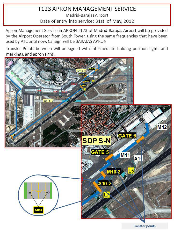 T123 APRON MANAGEMENT SERVICE Madrid-Barajas Airport Date of entry into service: 31 st of May, 2012 USERS COMMITMENTS All aircraft will follow instructions issued by BARAJAS APRON..