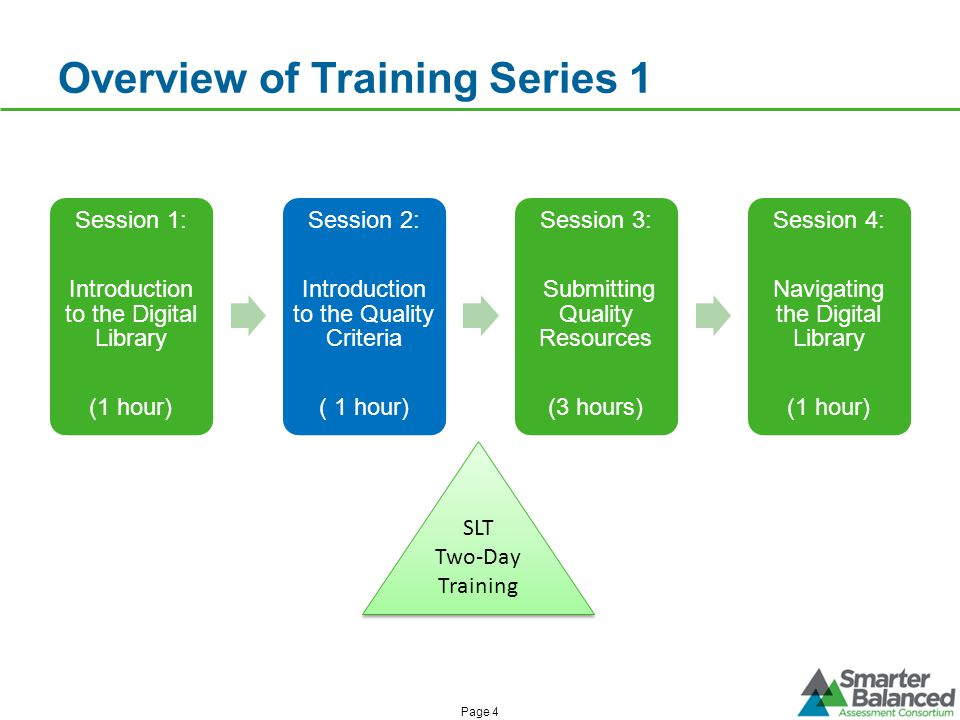 Overview of Training Series 1 Session 1: Introduction to the Digital Library (1 hour) Session 2: Introduction to the Quality Criteria ( 1 hour) Session 3: Submitting Quality Resources (3 hours) Session 4: Navigating the Digital Library (1 hour) SLT Two-Day Training SLT Two-Day Training Page 4