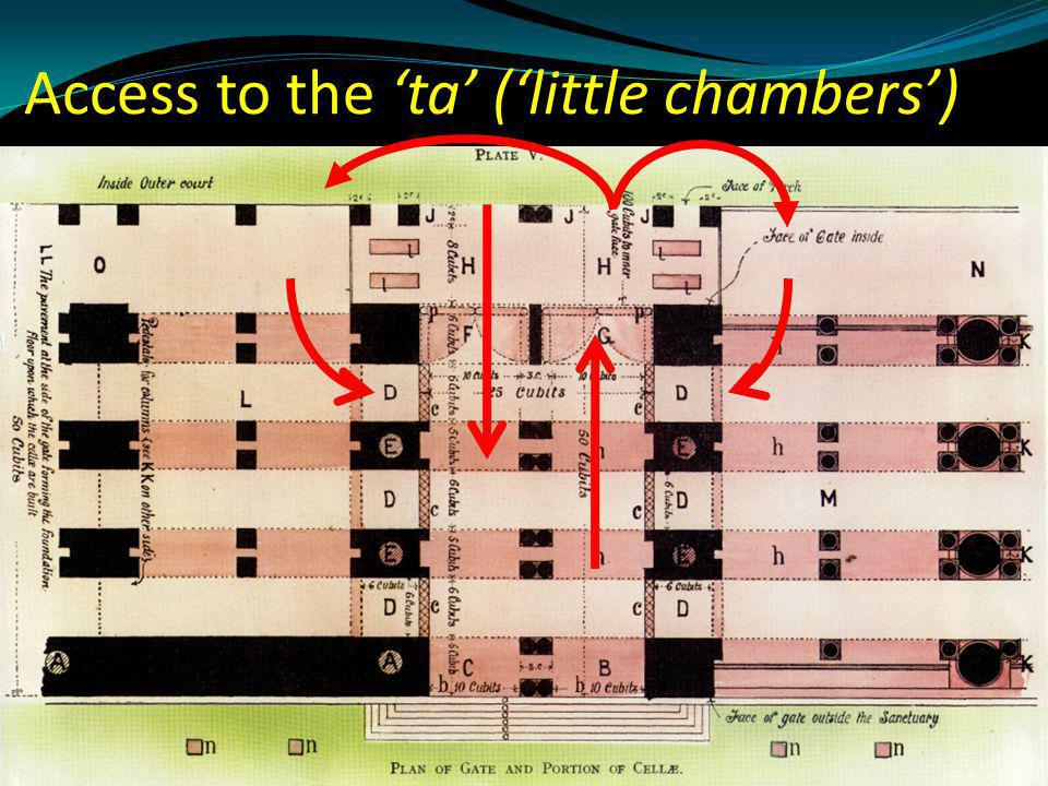 Access to the ta (little chambers)