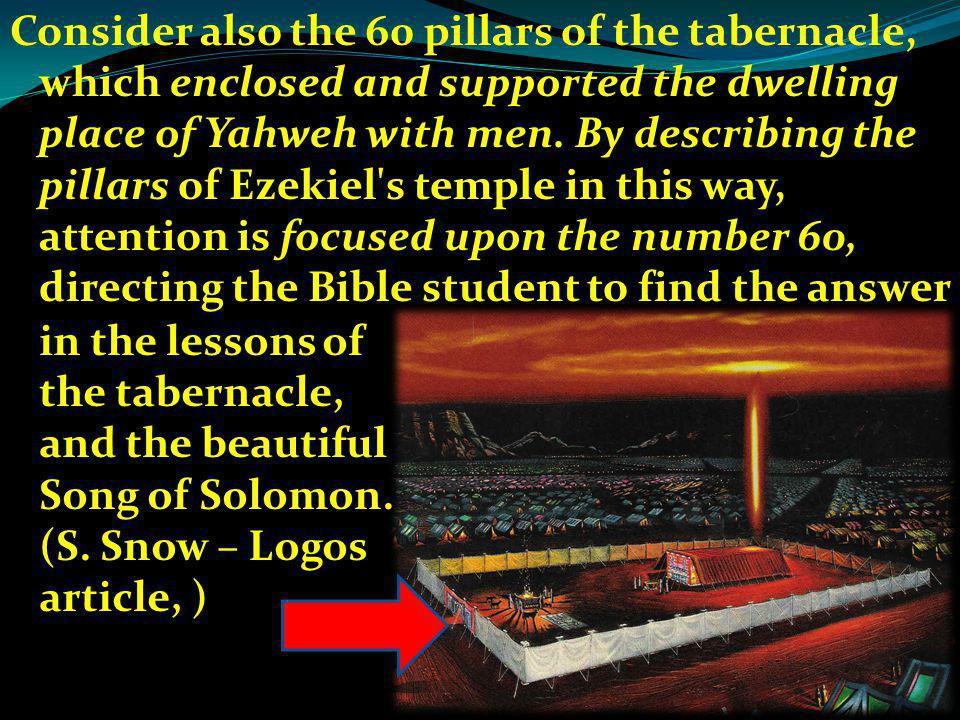 Consider also the 60 pillars of the tabernacle, which enclosed and supported the dwelling place of Yahweh with men.