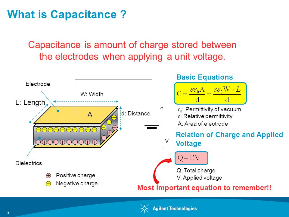 What is Capacitance .