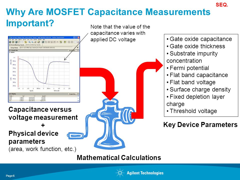 Why Are MOSFET Capacitance Measurements Important.