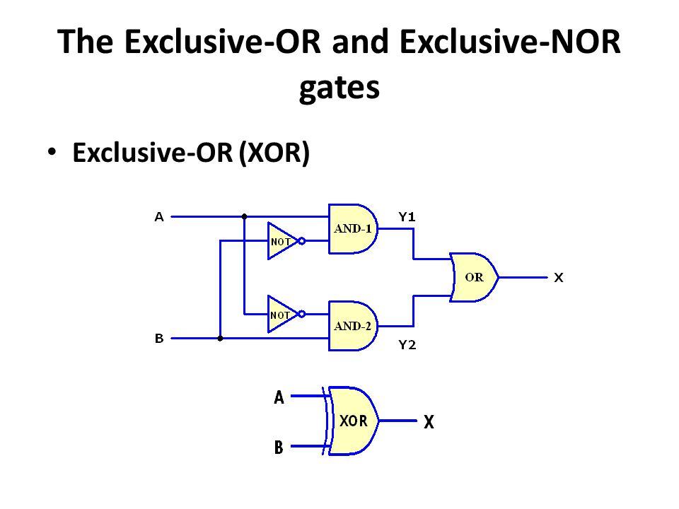 Example of Combinational Logic Multiplexer