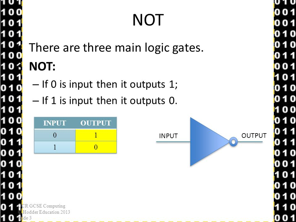 Test it out Go to http://logic.ly/ and click TRY ONLINEhttp://logic.ly/ 1.Add a swtich 2.Add a NOT gate 3.Add a light bulb