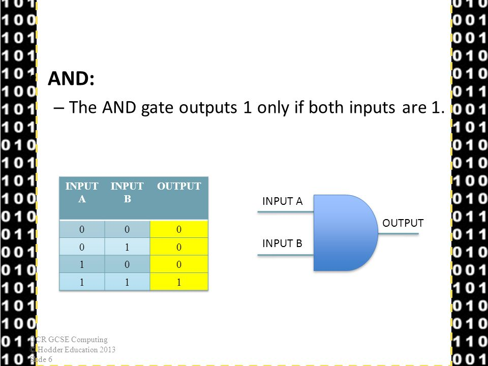AND The output will only be on (1) if both input are on (1)