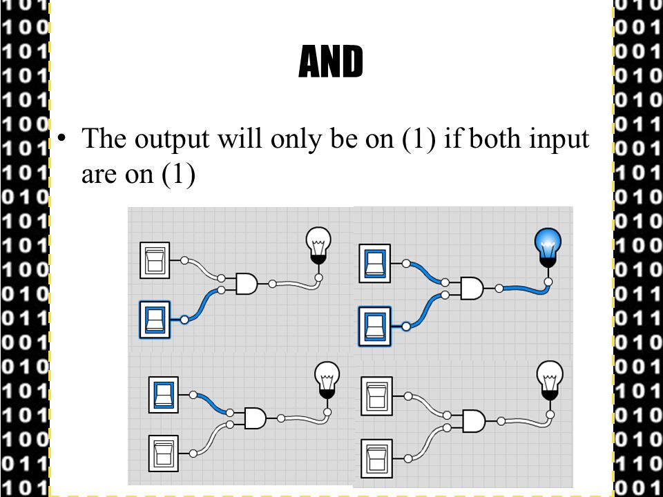 OCR GCSE Computing © Hodder Education 2013 Slide 8 OR: – The OR gate outputs 1 if either of the inputs is 1.