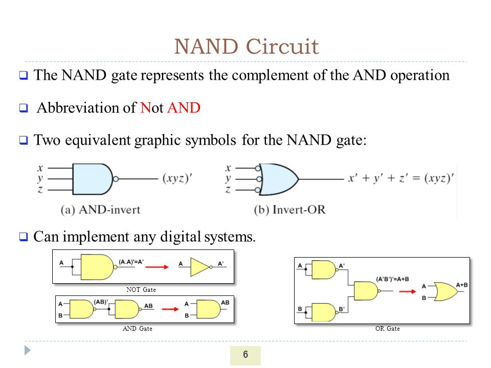 NAND Circuit 6 The NAND gate represents the complement of the AND operation Abbreviation of Not AND Two equivalent graphic symbols for the NAND gate: