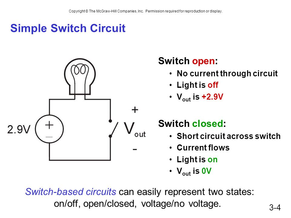 Copyright © The McGraw-Hill Companies, Inc. Permission required for reproduction or display. 3-4 Simple Switch Circuit Switch open: No current through