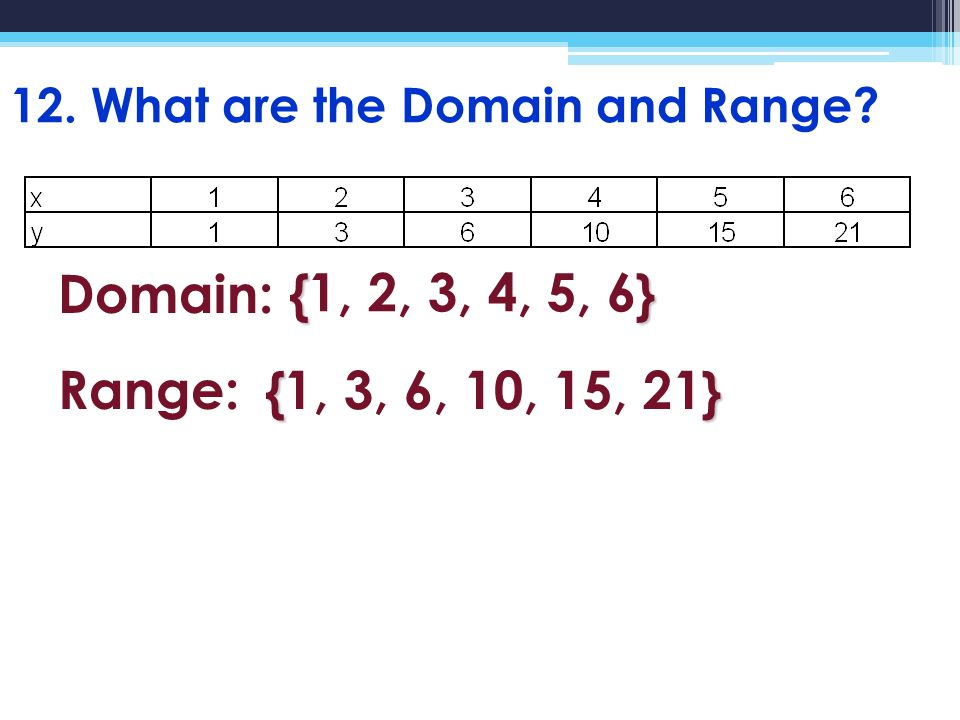 12. What are the Domain and Range Domain: Range: {} {1, 2, 3, 4, 5, 6} {} {1, 3, 6, 10, 15, 21}