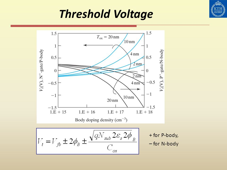 Threshold Voltage + for P-body, – for N-body