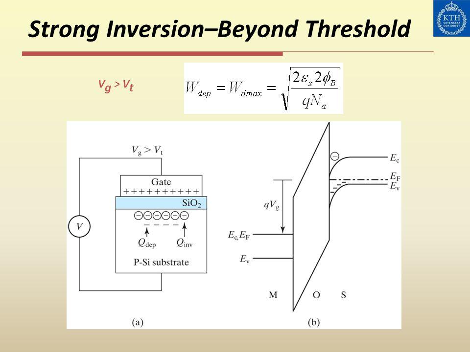 Strong Inversion–Beyond Threshold V g > V t