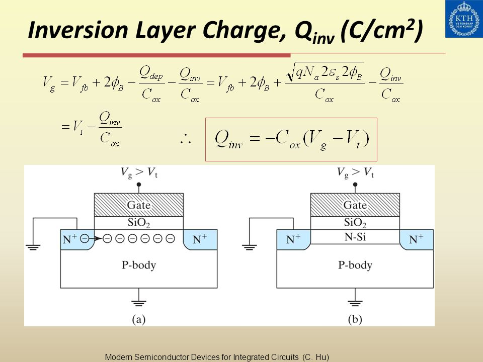 Inversion Layer Charge, Q inv (C/cm 2 ) Modern Semiconductor Devices for Integrated Circuits (C. Hu)
