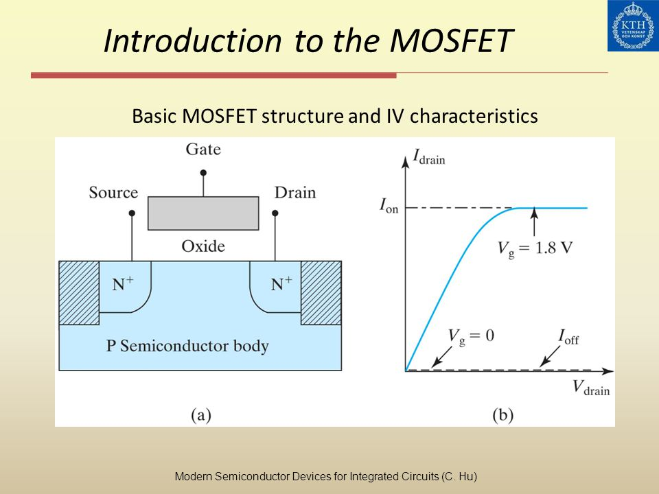 Introduction to the MOSFET Basic MOSFET structure and IV characteristics Modern Semiconductor Devices for Integrated Circuits (C. Hu)