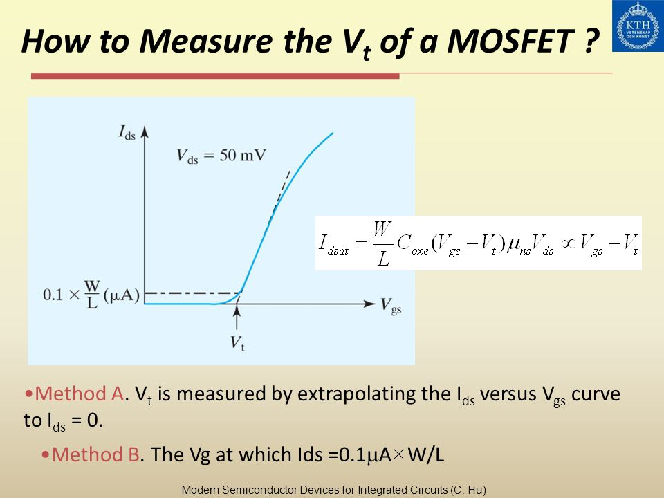 How to Measure the V t of a MOSFET ? Method A. V t is measured by extrapolating the I ds versus V gs curve to I ds = 0. Method B. The Vg at which Ids