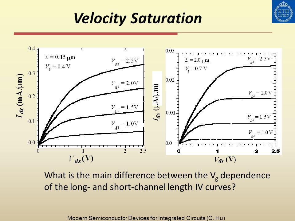 Velocity Saturation What is the main difference between the V g dependence of the long- and short-channel length IV curves? Modern Semiconductor Devic