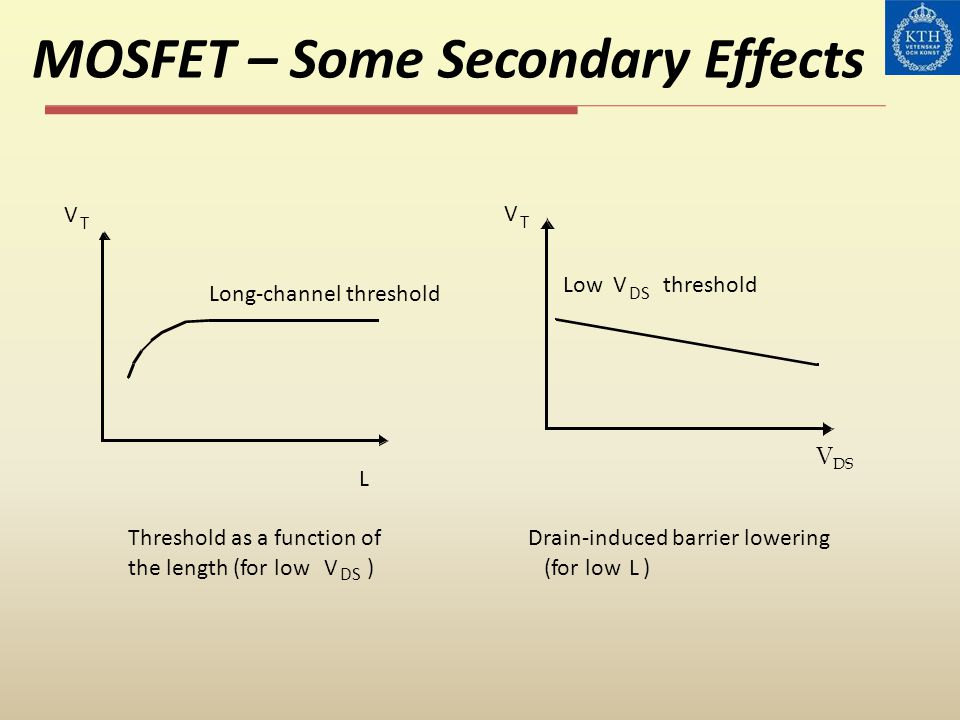 MOSFET – Some Secondary Effects V T L Long-channel threshold LowV DS threshold Threshold as a function of the length (for lowV DS ) Drain-induced barr