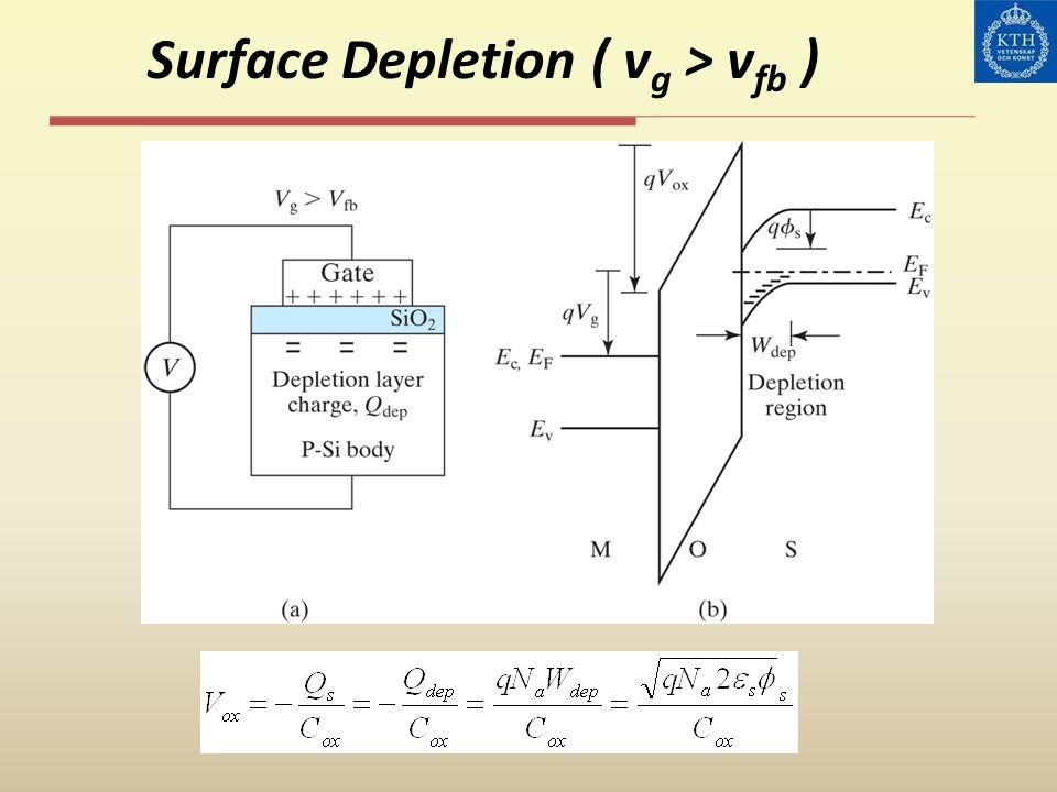 Transistor Model for Manual Analysis