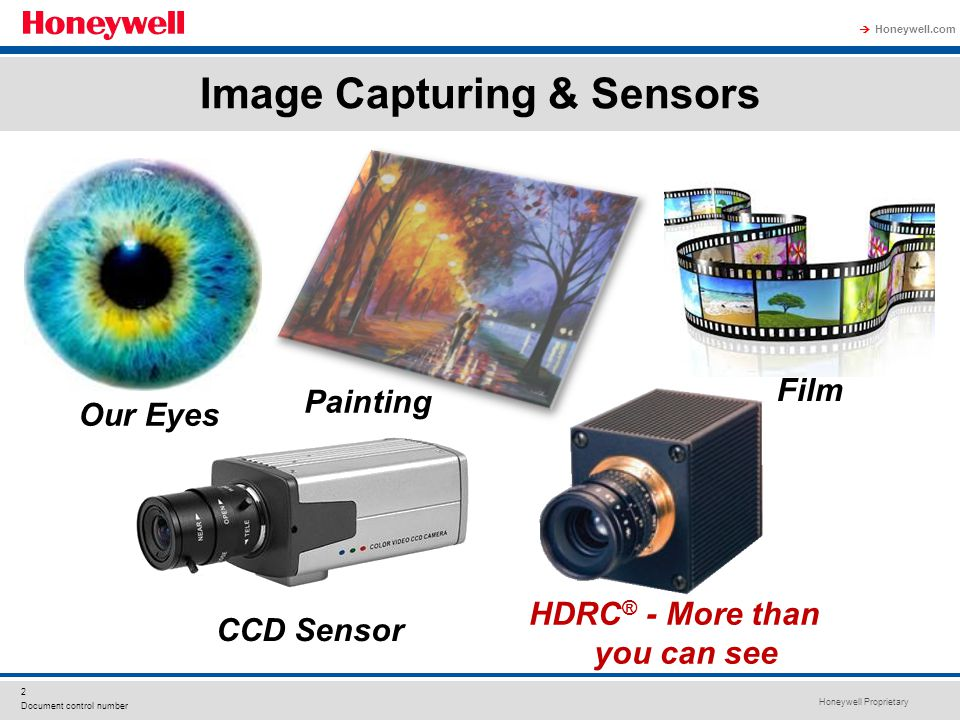 Honeywell Proprietary Honeywell.com 2 Document control number Image Capturing & Sensors HDRC ® - More than you can see Our Eyes Painting Film CCD Sensor