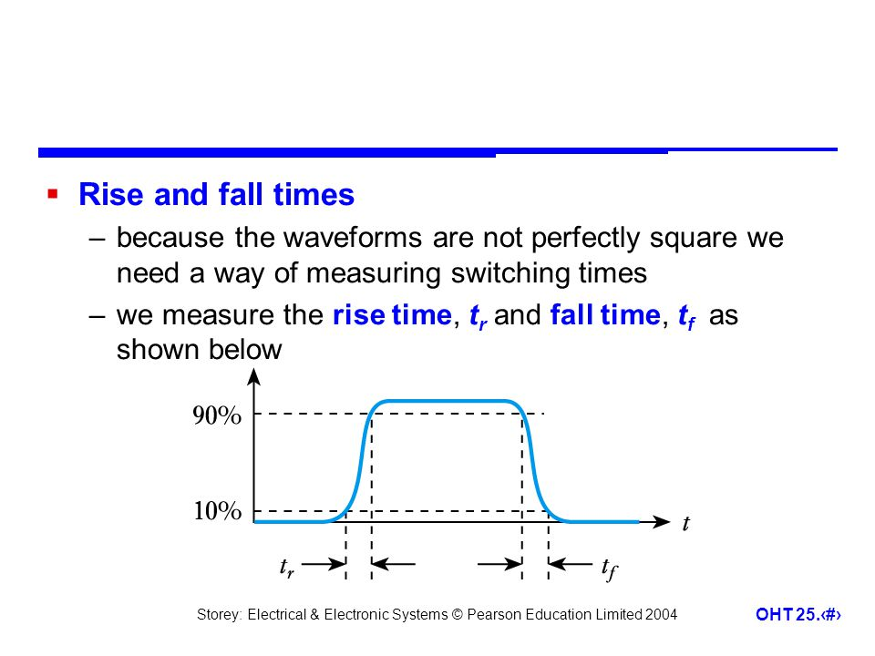 Storey: Electrical & Electronic Systems © Pearson Education Limited 2004 OHT 25.11 Rise and fall times –because the waveforms are not perfectly square