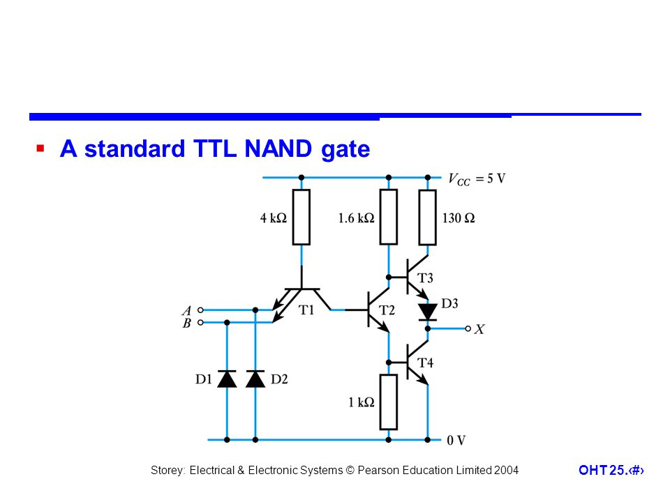 Storey: Electrical & Electronic Systems © Pearson Education Limited 2004 OHT 25.25 A standard TTL NAND gate