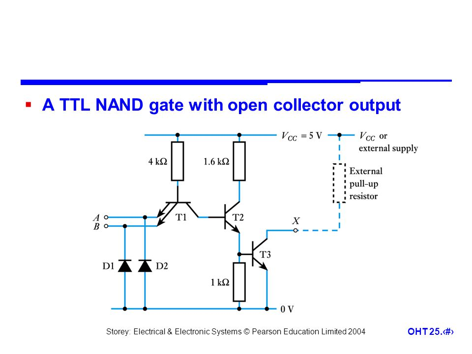 Storey: Electrical & Electronic Systems © Pearson Education Limited 2004 OHT 25.26 A TTL NAND gate with open collector output