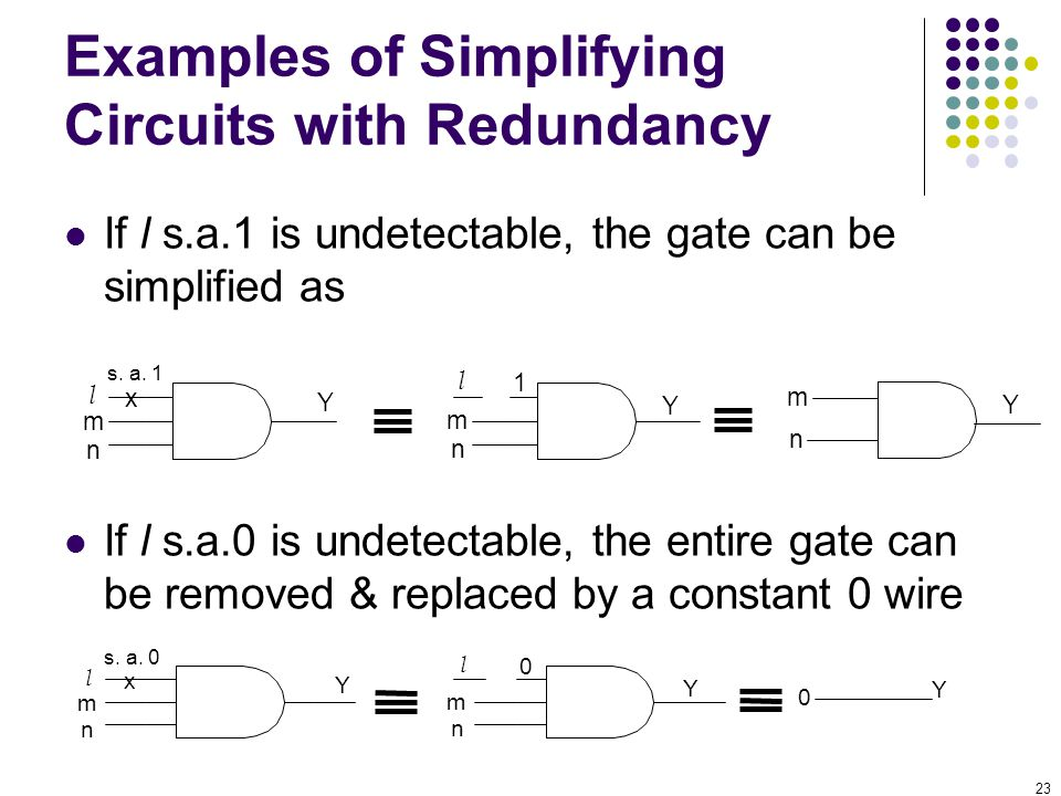 23 Examples of Simplifying Circuits with Redundancy If l s.a.1 is undetectable, the gate can be simplified as If l s.a.0 is undetectable, the entire g