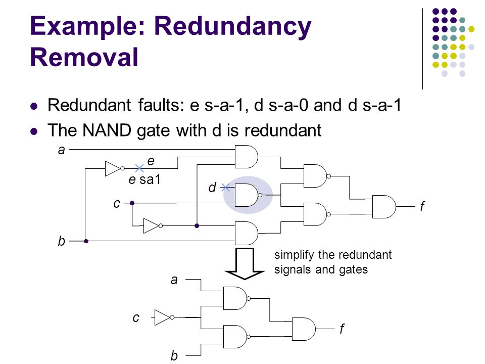 Example: Redundancy Removal Redundant faults: e s-a-1, d s-a-0 and d s-a-1 The NAND gate with d is redundant a c b d f e e sa1 f a b c simplify the re