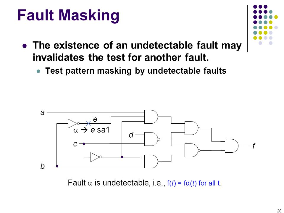 26 Fault Masking The existence of an undetectable fault may invalidates the test for another fault. Test pattern masking by undetectable faults a c b