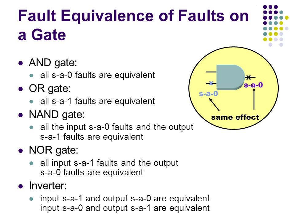 Fault Equivalence of Faults on a Gate AND gate: all s-a-0 faults are equivalent OR gate: all s-a-1 faults are equivalent NAND gate: all the input s-a-