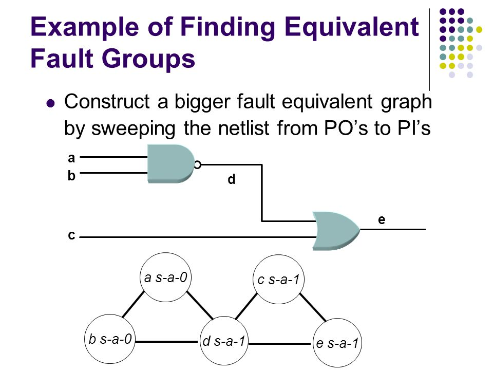 Example of Finding Equivalent Fault Groups Construct a bigger fault equivalent graph by sweeping the netlist from POs to PIs e a b c d b s-a-0 a s-a-0