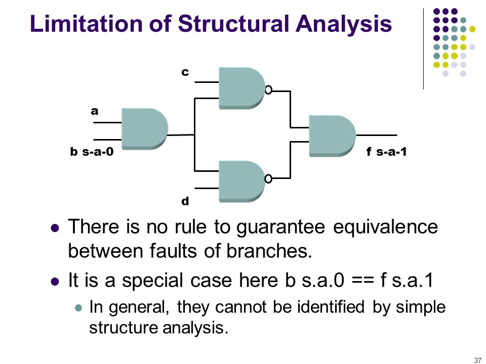 37 There is no rule to guarantee equivalence between faults of branches. It is a special case here b s.a.0 == f s.a.1 In general, they cannot be ident