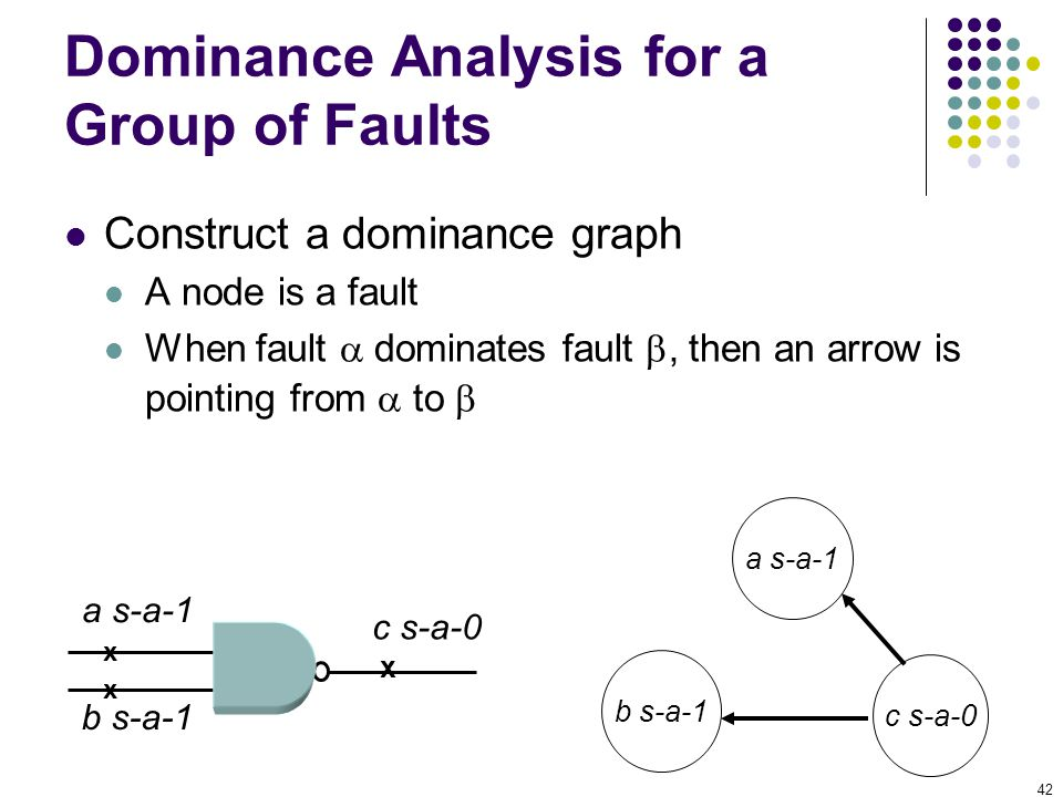 42 Dominance Analysis for a Group of Faults Construct a dominance graph A node is a fault When fault dominates fault, then an arrow is pointing from t
